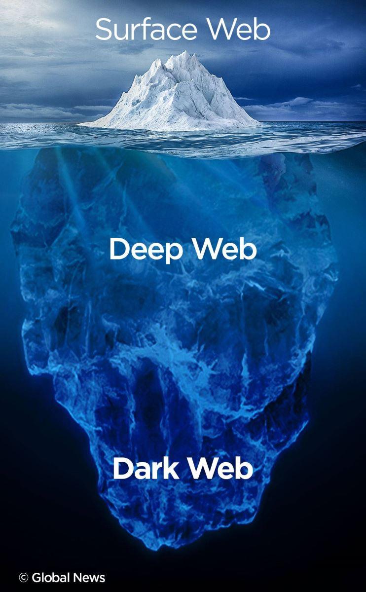 deep net or darknet гирда